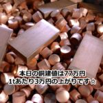 【銅相場情報2013.9.20】
