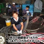 【銅相場情報2013.10.4】