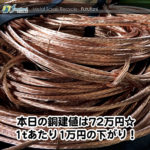 【銅相場情報2014.4.16】