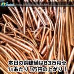 【銅相場情報2014.12.9】年末っぽさがでてきたよ〜!