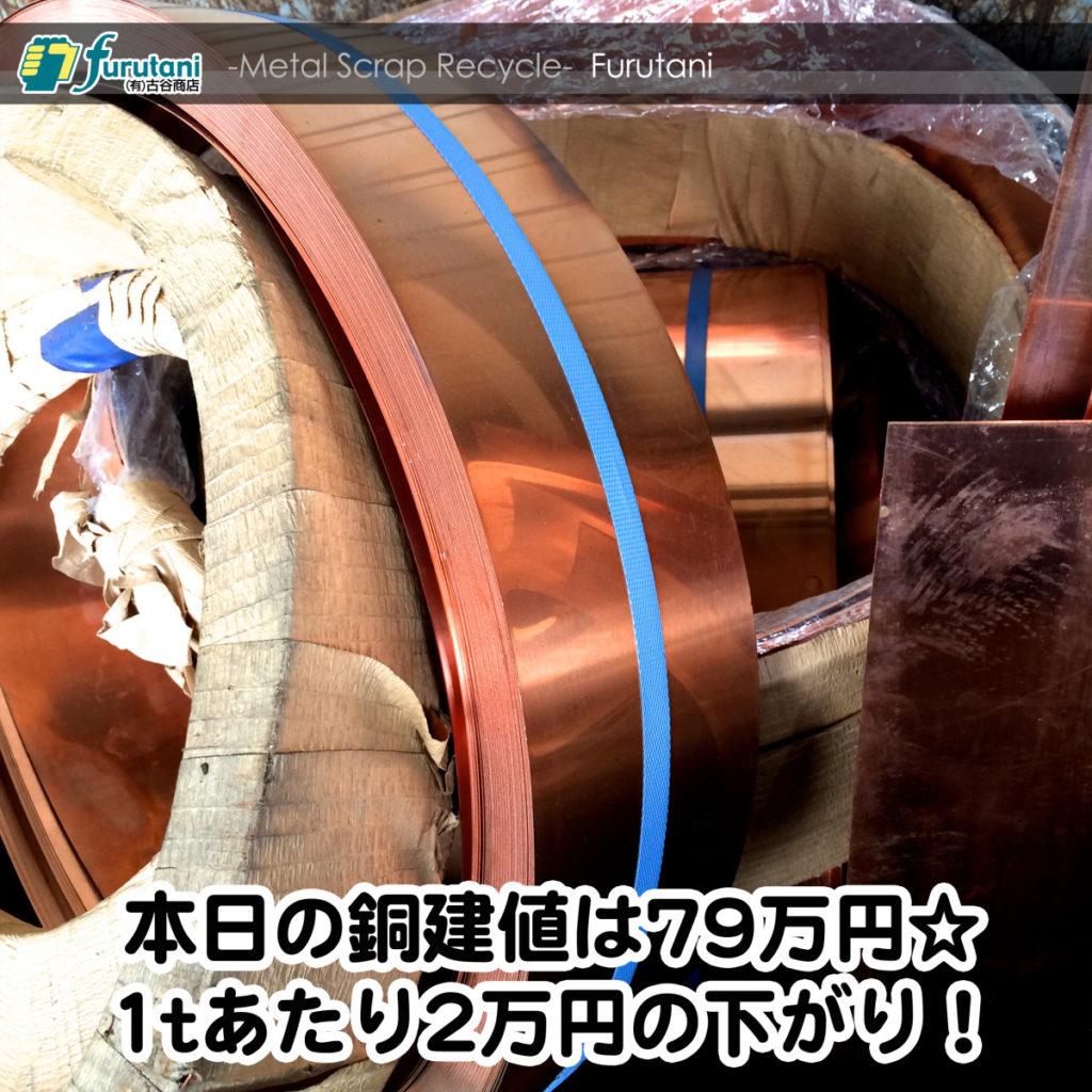 【銅相場情報2015.1.8】大手メーカーの国内生産へのシフトに期待☆