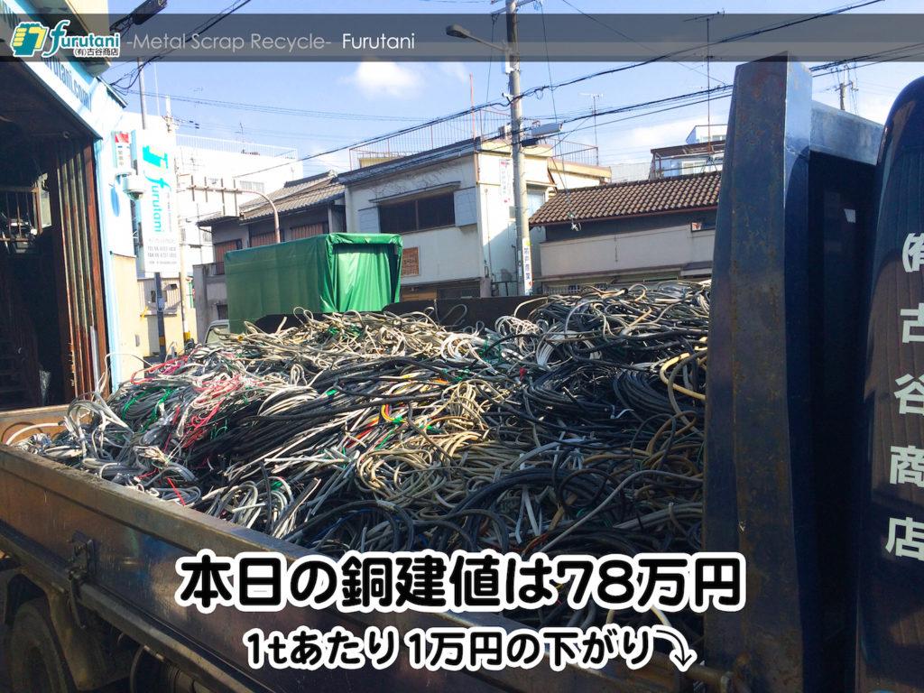 【銅相場情報2015.3.27】細い電線のリサイクルはどうやるの?ナゲット加工とは?