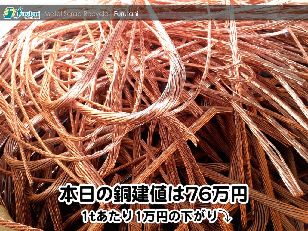 【銅相場情報2015.4.6】