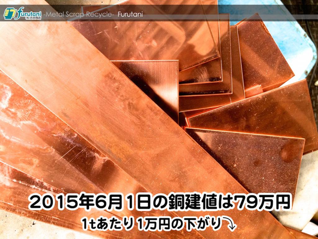 【銅相場情報 2015.6.1】月初は戦略会議でスタート!