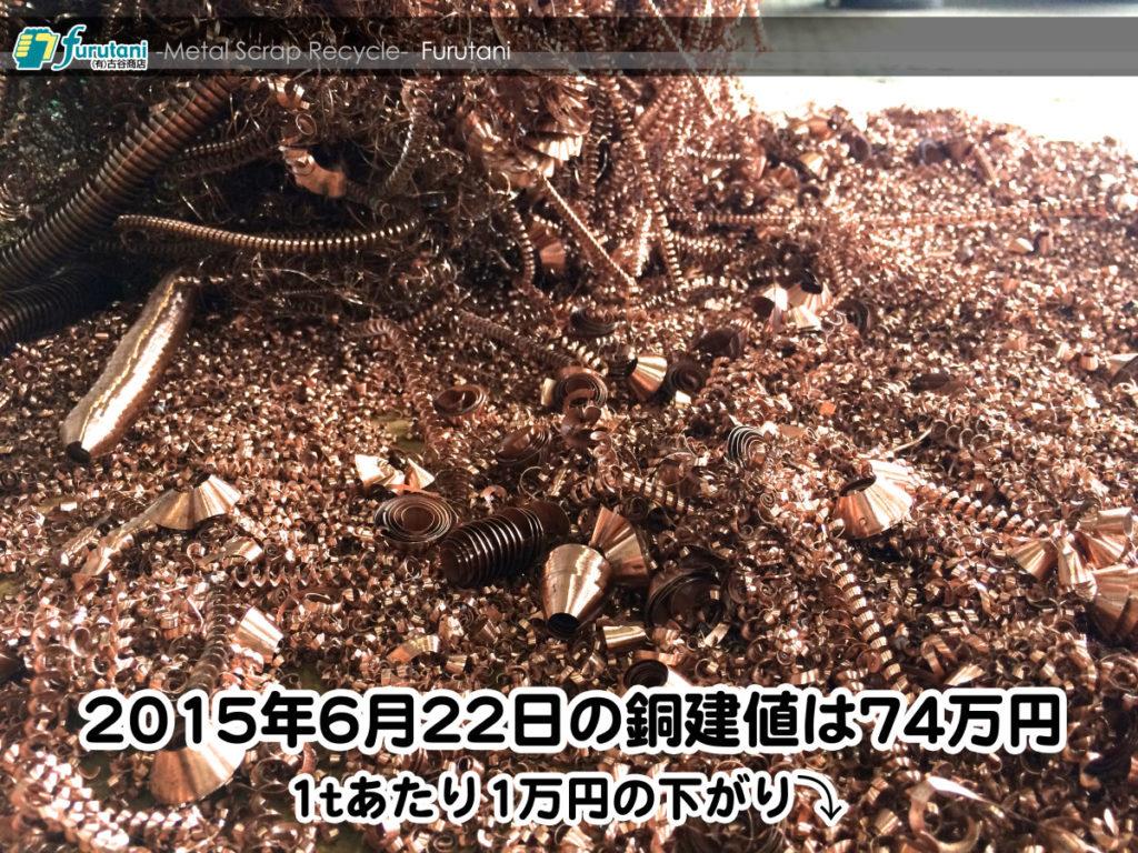 【銅相場情報 2015.6.22】1万円下がりの74万円に改定!