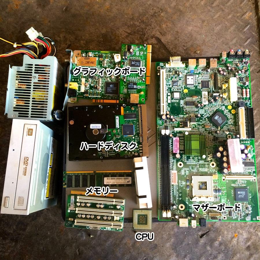 PCの廃棄・回収