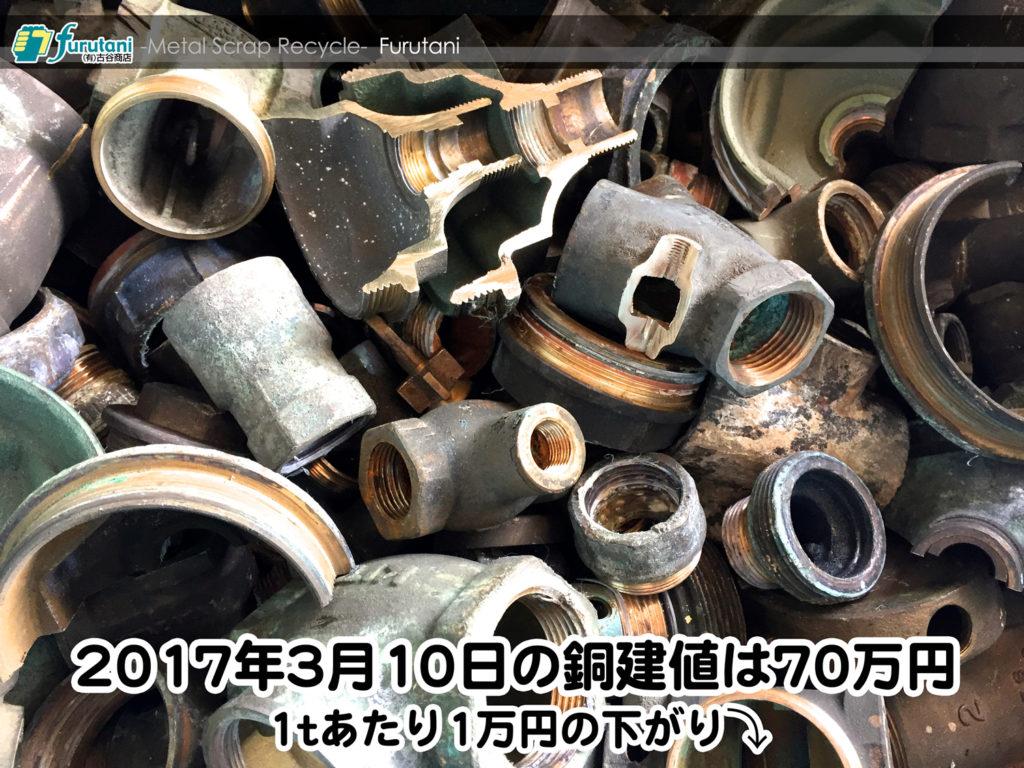 【銅相場情報 2017.3.10】1t当たり1万円下がりの70万円に改定⤵
