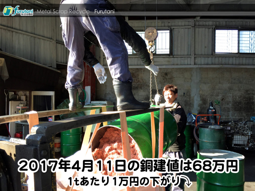 【銅相場情報 2017.4.11】1tあたり1万円下がりの68万円に改定⤵
