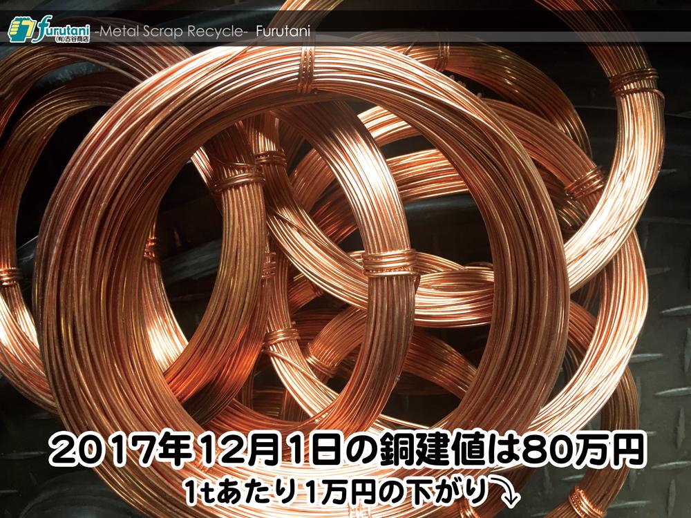 【銅建値情報 2017.12.1】1tあたり1万円下がりの80万円に改定⤵