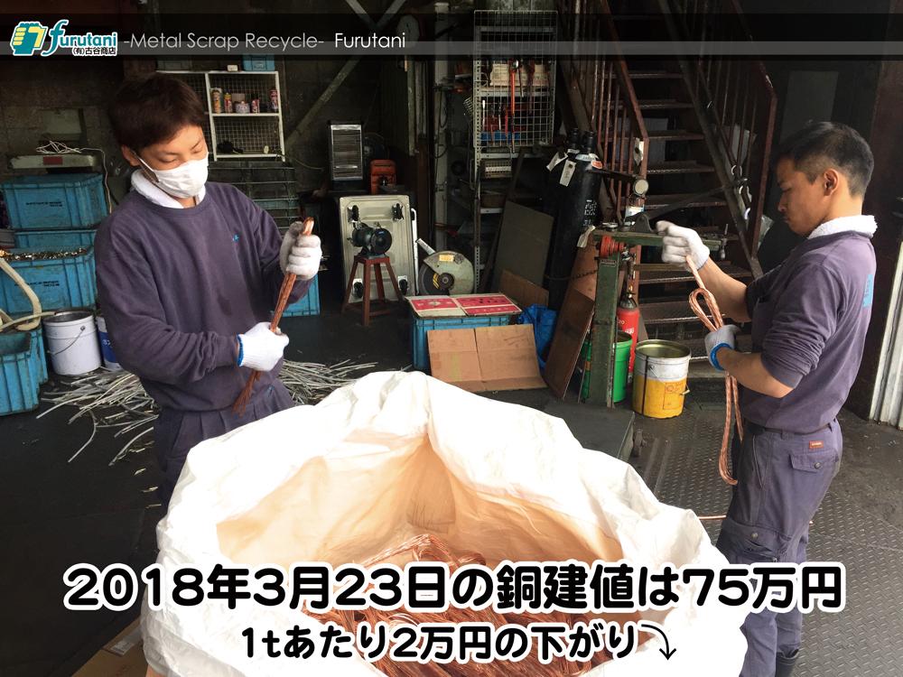 【銅建値情報 2018.3.23】1tあたり2万円下がりの75万円に改定☆⤵⤵