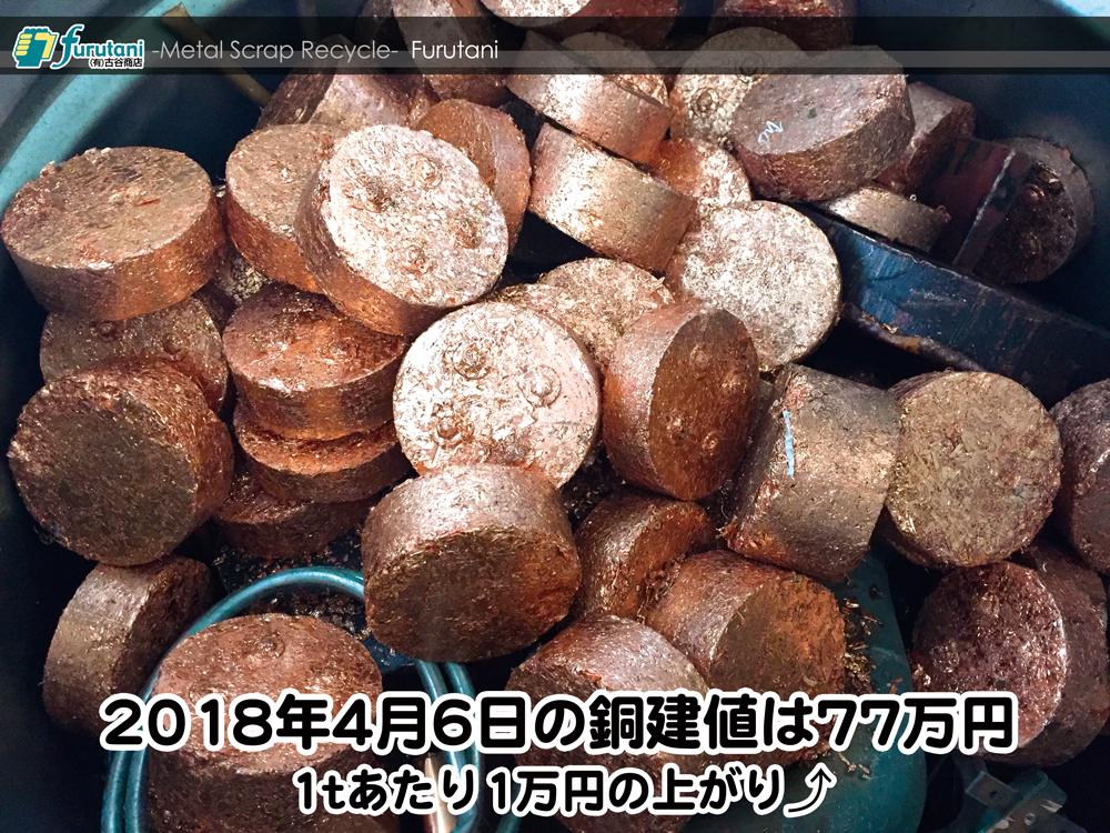 【銅建値情報 2018.4.6】1tあたり1万円UPの77万円に改定☆⤴