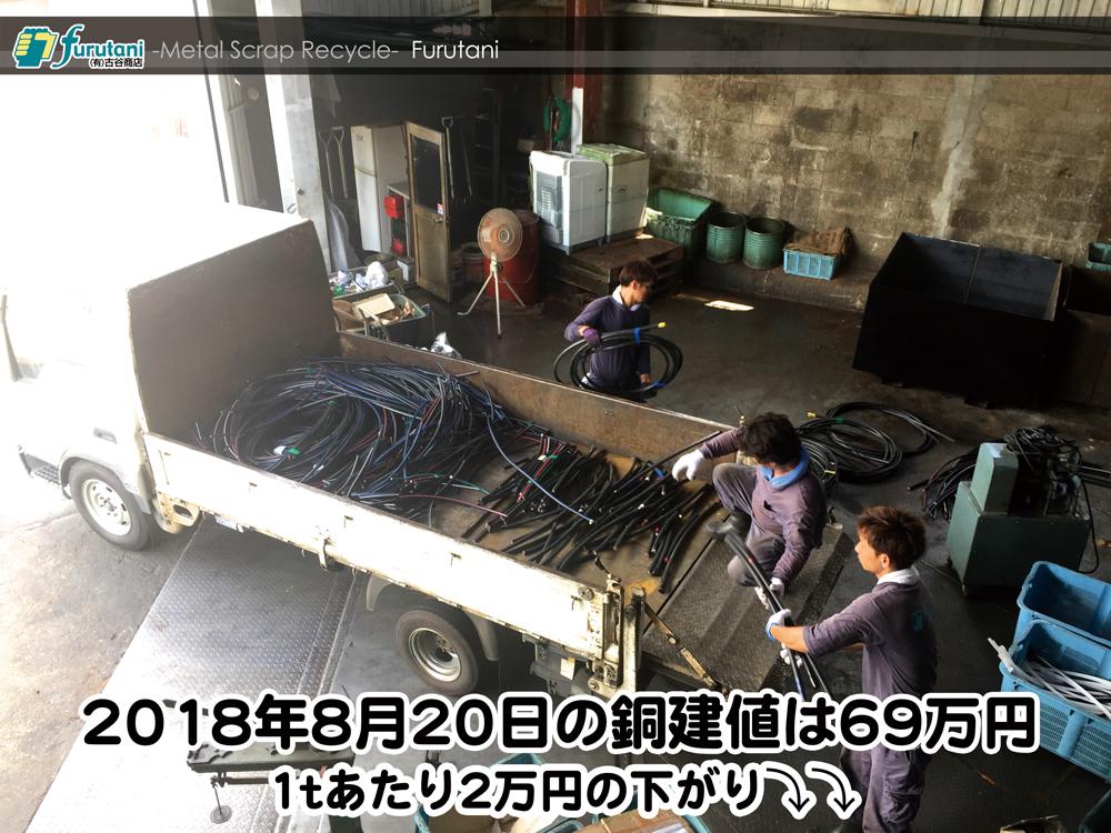 【銅相場情報 2018.8.20】1tあたり2万円下がりの69万円に改定☆⤵⤵