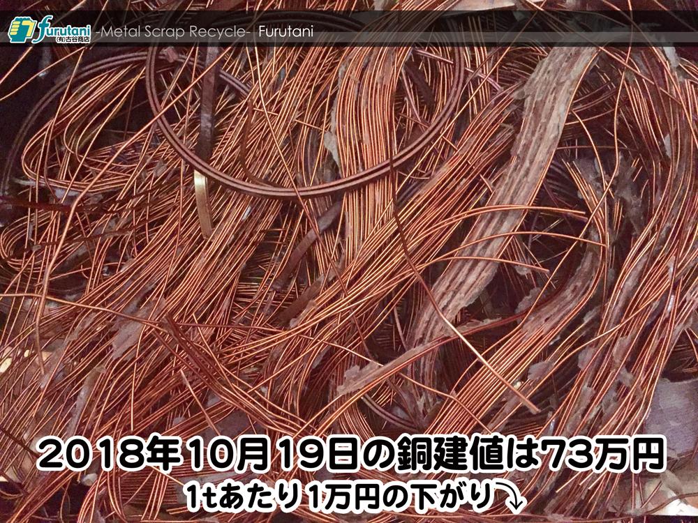 【銅建値情報 2018.10.19】1tあたり1万円下がりの73万円に改定⤵