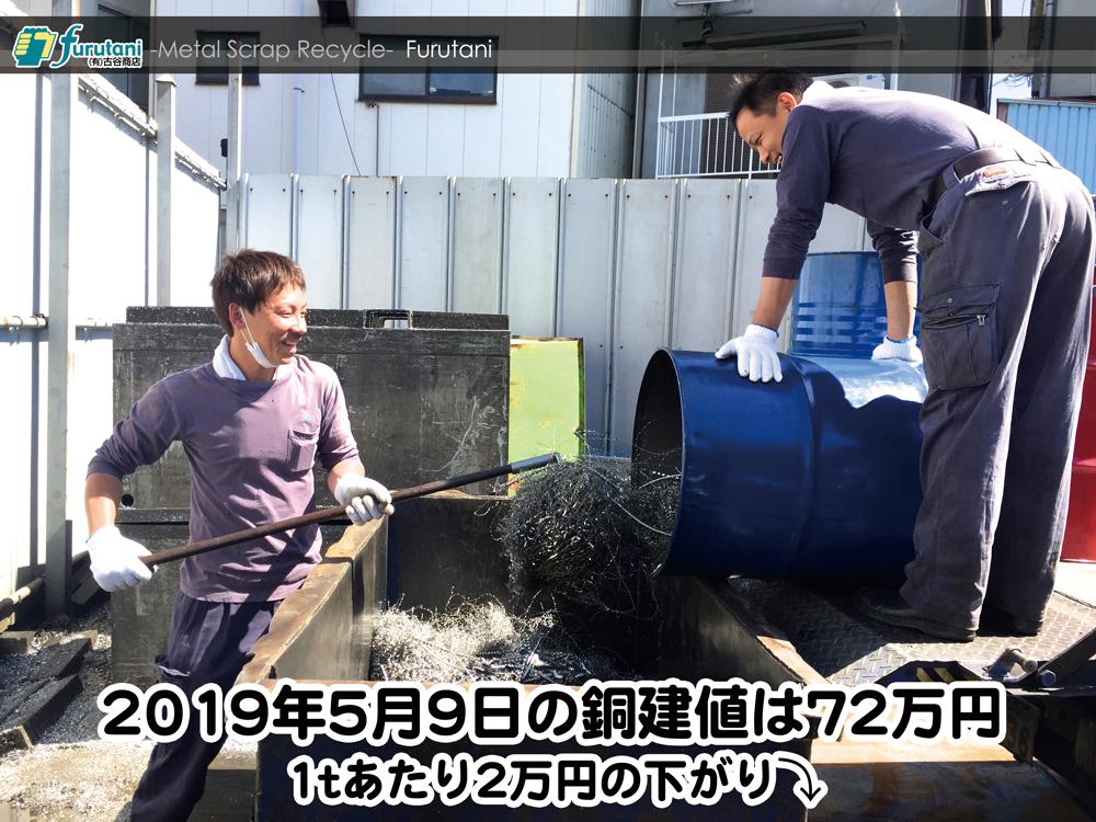 【銅建値情報 2019.5.9】1tあたり2万円下がりの72万円に改定⤵⤵