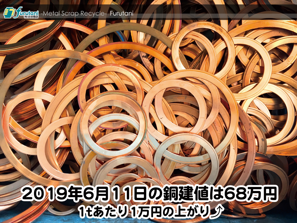 【銅建値情報2019.6.11】1tあたり1万円上がりの68万円に改定⤴