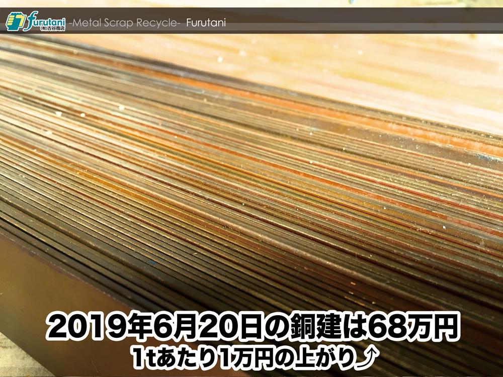 copper-market-price-20190620