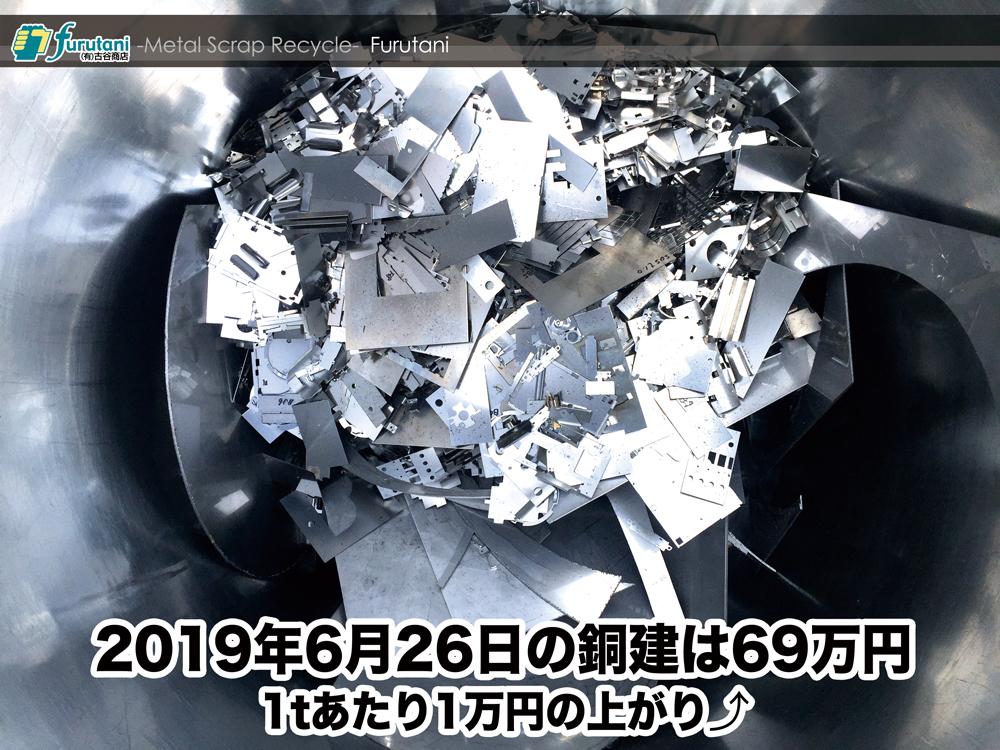 【銅建値情報 2019.6.26】1tあたり1万円上がりの69万円に改定⤴
