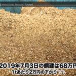 【銅建値情報 2019.7.3】1tあたり2万円下がりの68万円に改定⤵