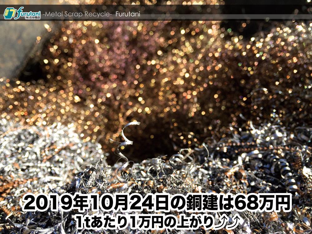 銅建値情報2019年10月24日