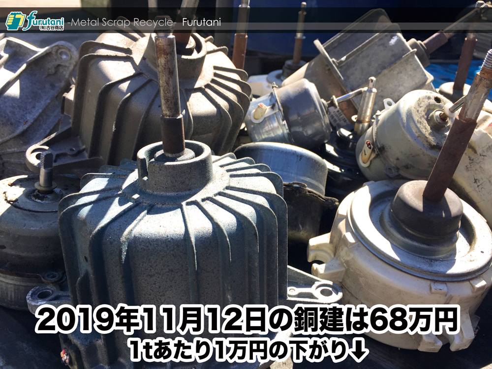 copper-market-price-20191112