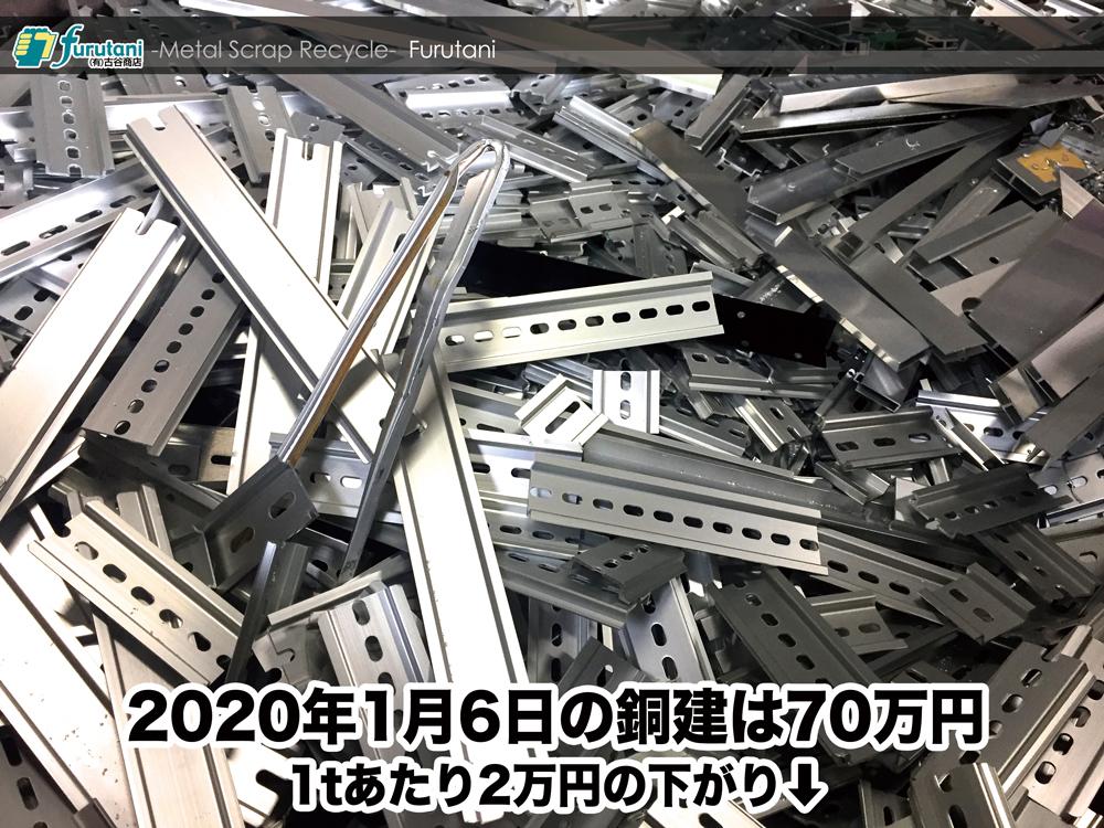 copper-market-price-20200106