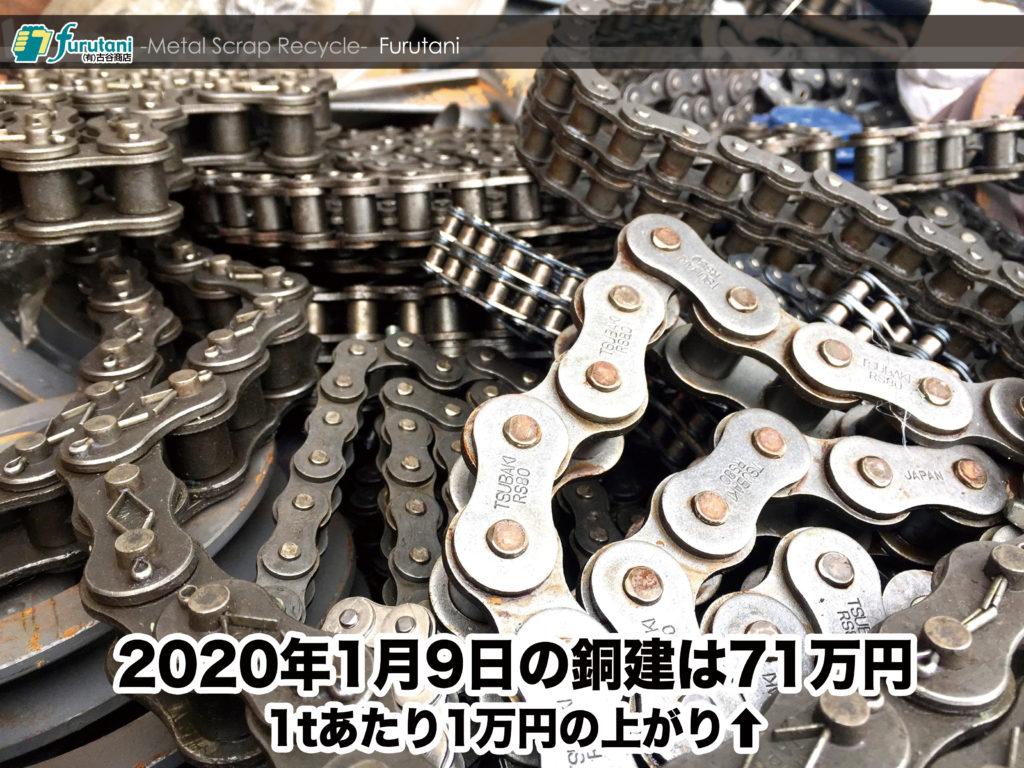 【銅建値情報 2020.1.9】1tあたり1万円上がりの71万円に改定⬆