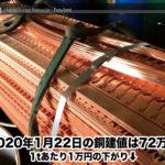 【銅建値情報 2020.1.22】1tあたり1万円下がりの72万円に改定⬇