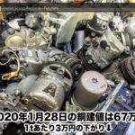 【銅建値情報 2020.1.28】1tあたり3万円下がりの67万円に改定⬇