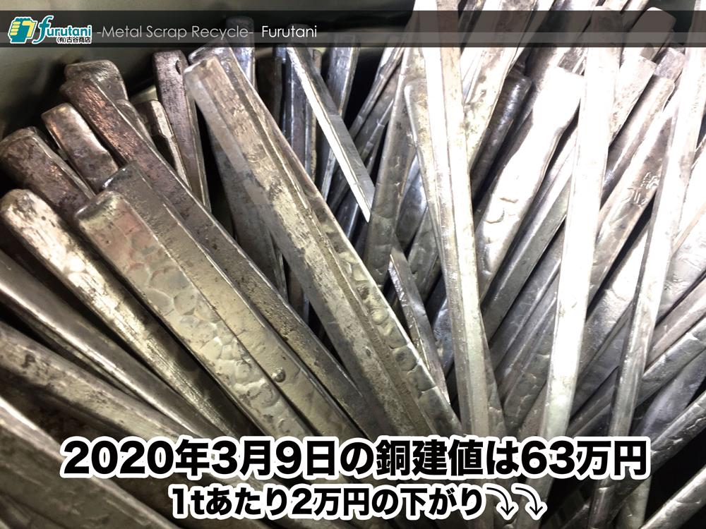 【銅建値情報 2020.3.9 】1tあたり2万円下がりの63万円に改定⤵⤵