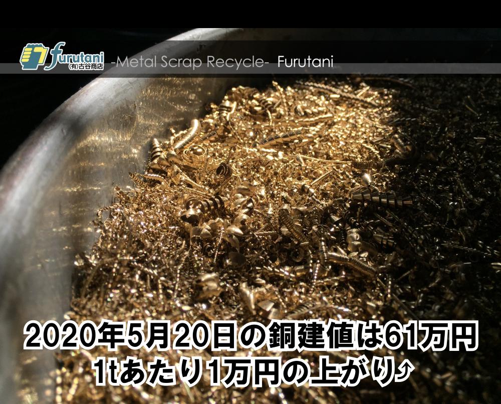 東大阪のスクラップ屋、古谷商店が本日の銅建値をお知らせします☆(^▽^)