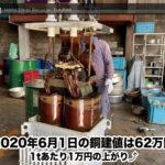 copper-market-price-20200601
