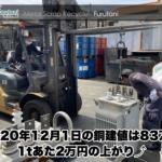 【銅建値情報 2020.12.1】1tあたり2万円上がりの83万円に改定⤴⤴