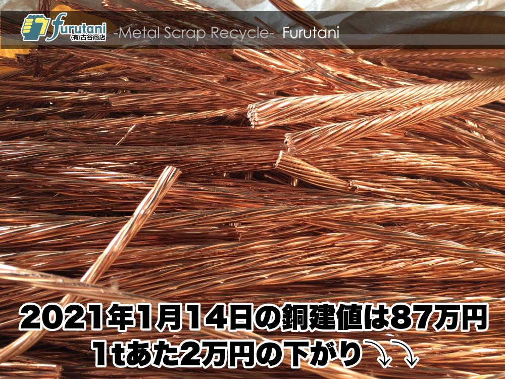 【銅建値情報 2021.1.14】1tあたり2万円下がりの87万円に改定⤵⤵