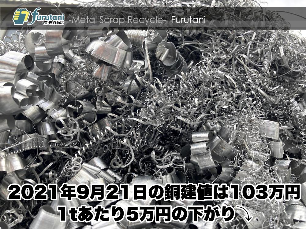 【銅建値情報 2021.9.21】1tあたり5万円下がりの103万円に改定⤵⤵